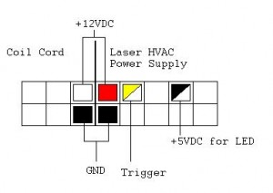connector block diagram